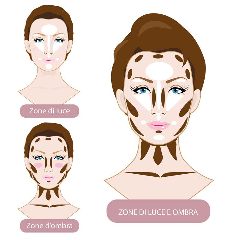 contouring-qstudio-make-up-01